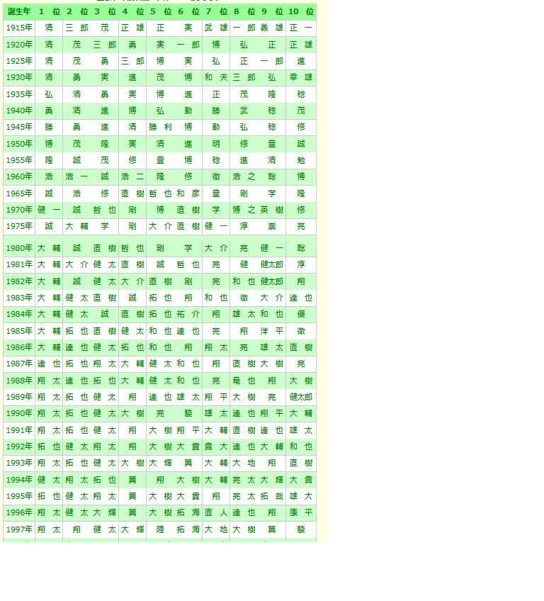 f:id:sohujojo:20200126135147p:plain