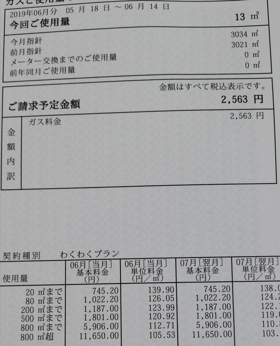 レモンガス料金