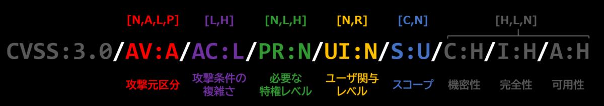 f:id:soji256:20190922190206p:plain