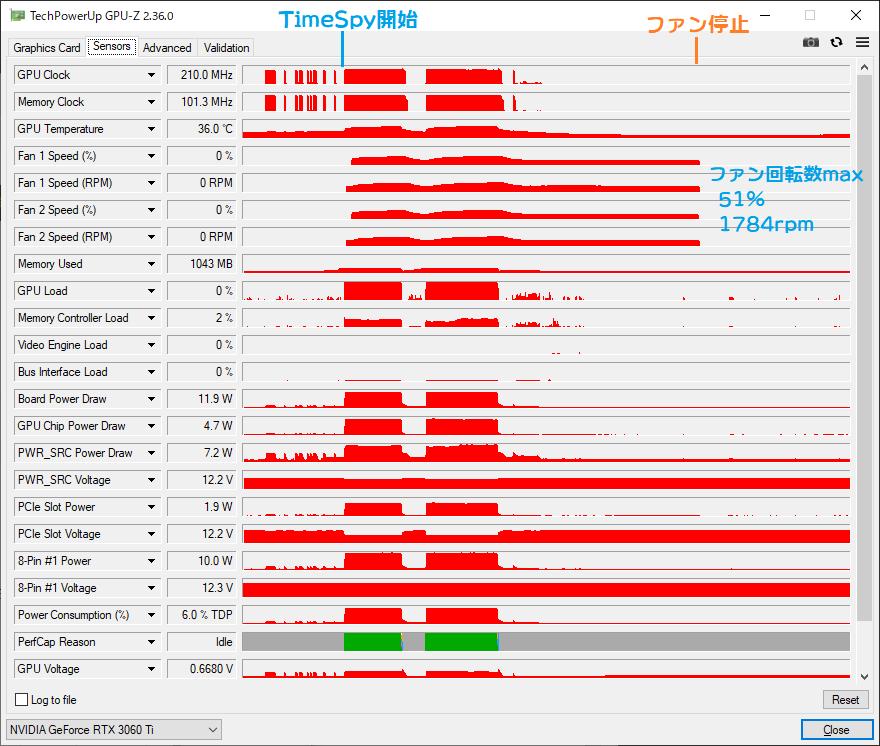 f:id:soji256:20210101205940p:plain:w360