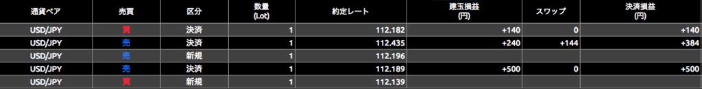 f:id:sojiro14:20171018234916p:plain