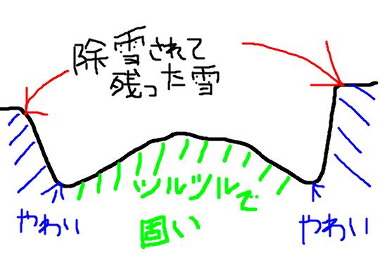 f:id:sojirusojiru:20180228161938p:plain