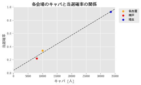f:id:soko-no-otaku:20171222234701p:plain