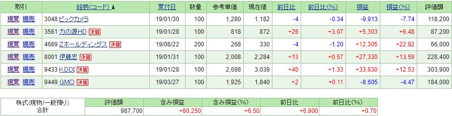 f:id:soko_kashiko:20191104191416p:plain