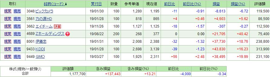 f:id:soko_kashiko:20191201163215p:plain
