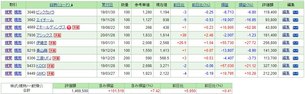 f:id:soko_kashiko:20200202103035p:plain