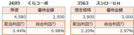 f:id:sokogakikitai:20170313150614p:plain