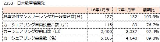 f:id:sokogakikitai:20170314152502p:plain