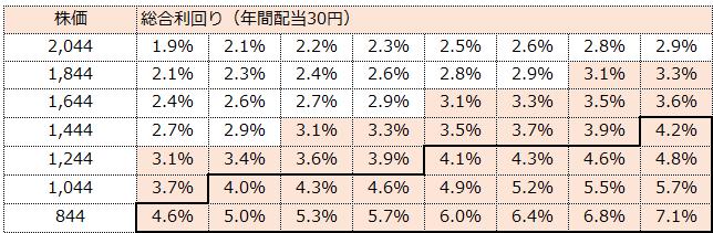 f:id:sokogakikitai:20170317124821p:plain