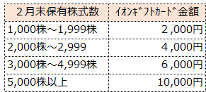 f:id:sokogakikitai:20170318095832p:plain