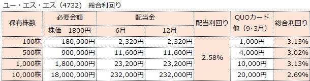 f:id:sokogakikitai:20170322112836p:plain