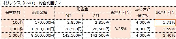 f:id:sokogakikitai:20170322115225p:plain