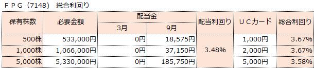 f:id:sokogakikitai:20170322115608p:plain