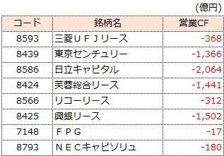 f:id:sokogakikitai:20170322115710p:plain