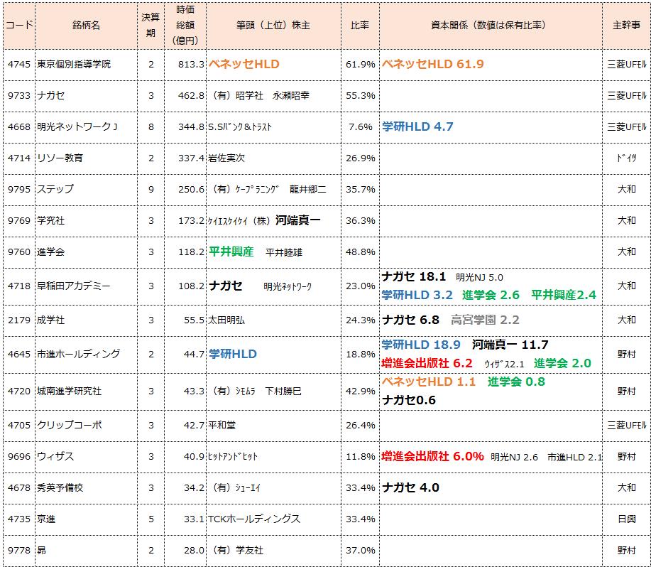 f:id:sokogakikitai:20170324143727p:plain