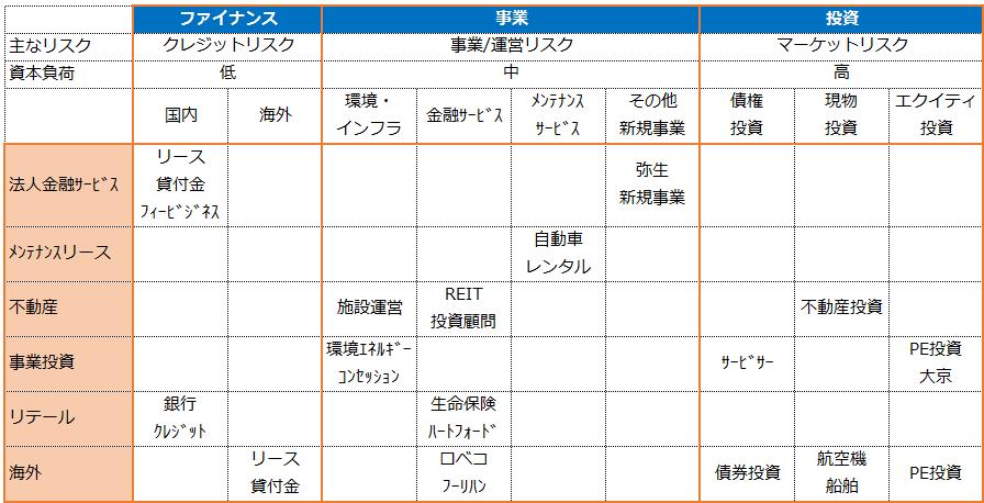 f:id:sokogakikitai:20170405103423p:plain
