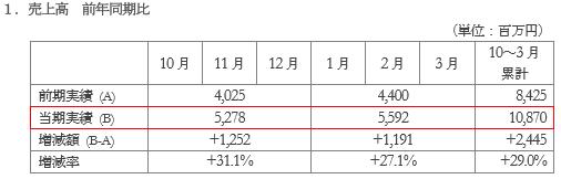 f:id:sokogakikitai:20170412172556p:plain