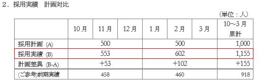 f:id:sokogakikitai:20170412172640p:plain