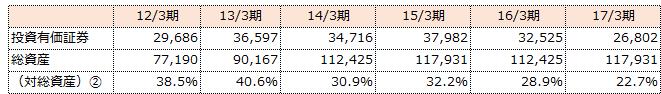 f:id:sokogakikitai:20170426143607p:plain