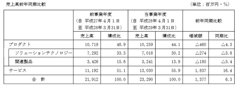 f:id:sokogakikitai:20170427175912p:plain