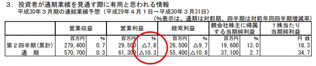 f:id:sokogakikitai:20170501143115p:plain