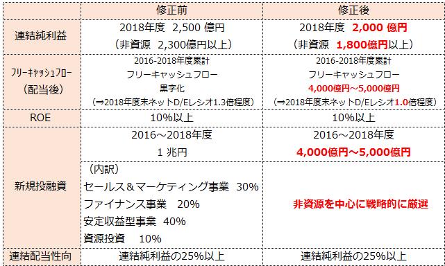 f:id:sokogakikitai:20170509164732p:plain