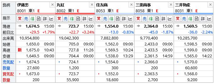 f:id:sokogakikitai:20170510172607p:plain