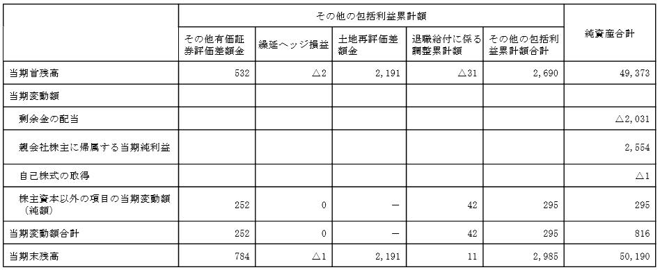 f:id:sokogakikitai:20170512170902p:plain