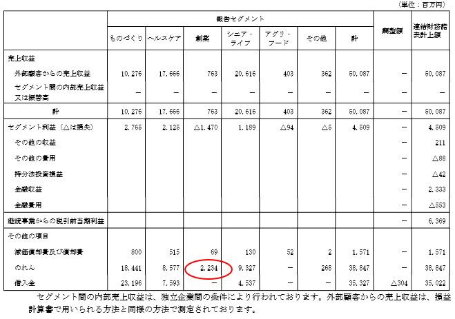 f:id:sokogakikitai:20170523141105p:plain