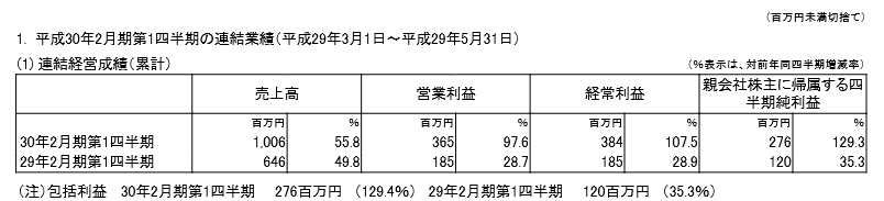 f:id:sokogakikitai:20170726173544p:plain