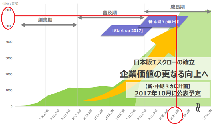 f:id:sokogakikitai:20170727132839p:plain