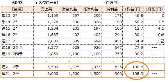 f:id:sokogakikitai:20170727170545p:plain