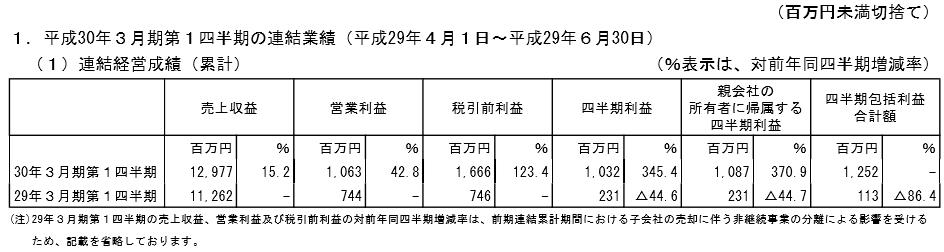 f:id:sokogakikitai:20170808115343p:plain