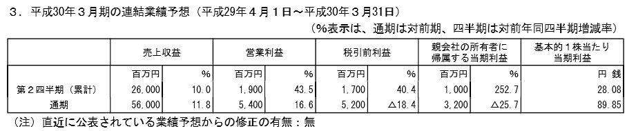f:id:sokogakikitai:20170808115858p:plain