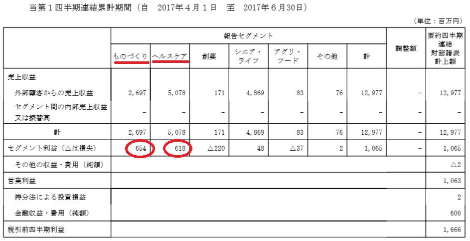 f:id:sokogakikitai:20170808125131p:plain