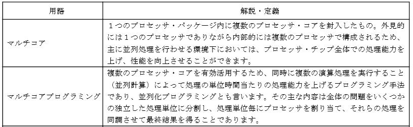 f:id:sokogakikitai:20170809175527p:plain