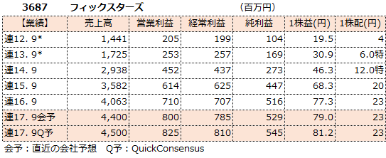 f:id:sokogakikitai:20170810113037p:plain