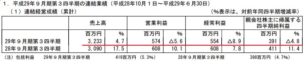 f:id:sokogakikitai:20170810162005p:plain