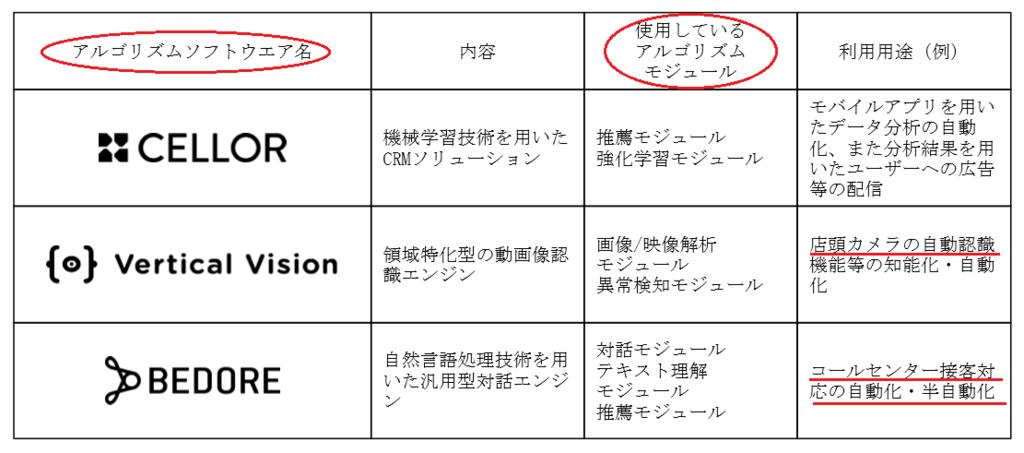 f:id:sokogakikitai:20170823171408p:plain