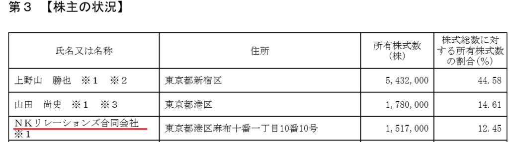 f:id:sokogakikitai:20170823173742p:plain