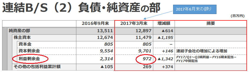 f:id:sokogakikitai:20170829133220p:plain
