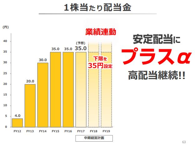 f:id:sokogakikitai:20170829160828p:plain