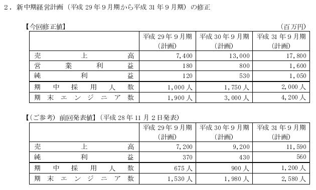 f:id:sokogakikitai:20170829162821p:plain