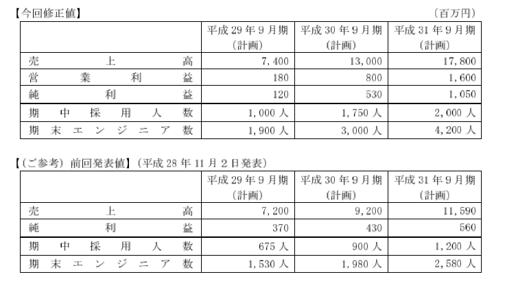 f:id:sokogakikitai:20170901174119p:plain