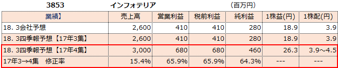 f:id:sokogakikitai:20170915131909p:plain