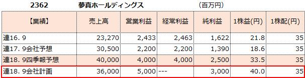 f:id:sokogakikitai:20170919135058p:plain
