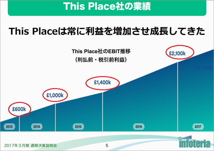 f:id:sokogakikitai:20170921184318p:plain