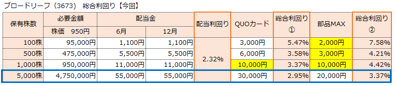 f:id:sokogakikitai:20170925172741p:plain