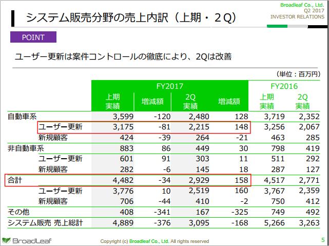 f:id:sokogakikitai:20170925174134p:plain