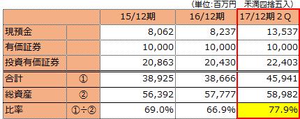 f:id:sokogakikitai:20171006154536p:plain
